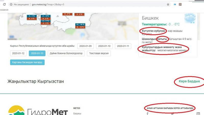 На кыргызской версии сайта «Кыргызгидромета» пишут не кыргызские слова, - пользователь