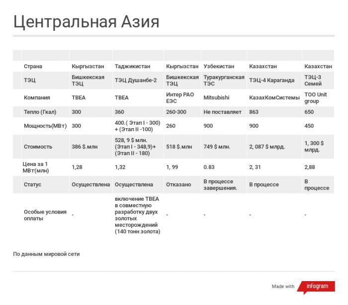 centralnaya-aziya