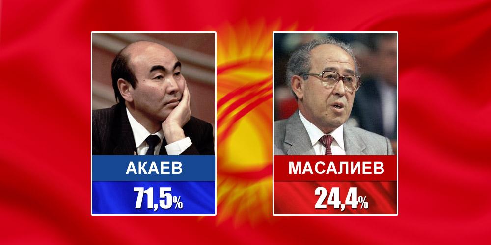 1995 год. Кандидаты Акаев и Масалиев