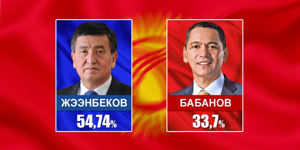 2017 год. Кандидаты Жээнбеков и Бабанов