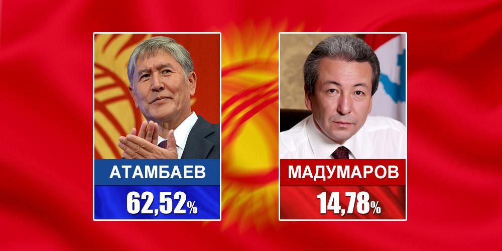 2011 год. Кандидаты Атамбаев и Мадумаров
