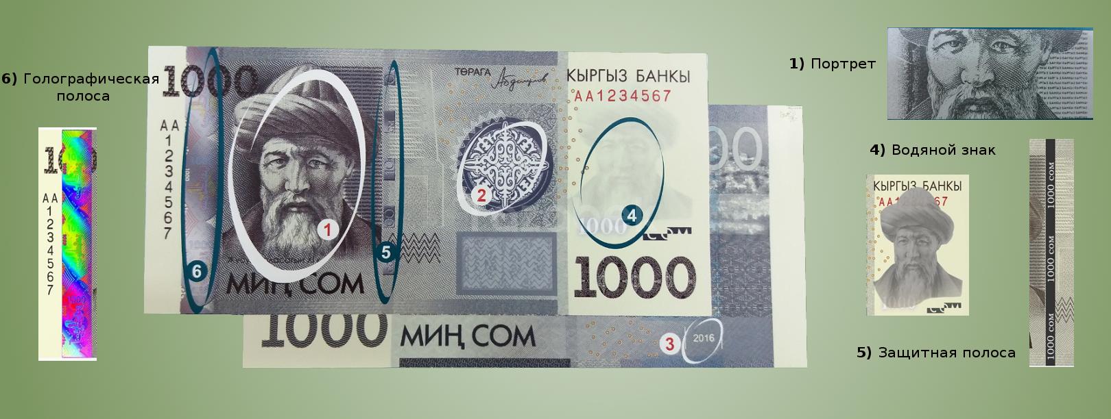 Валюта Кыргызстана - банкнота номиналом 1000 сомов образца 2017 года. АКИpress