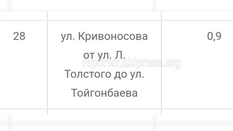 Ремонт на ул.Кривоносова начнется 21 июля