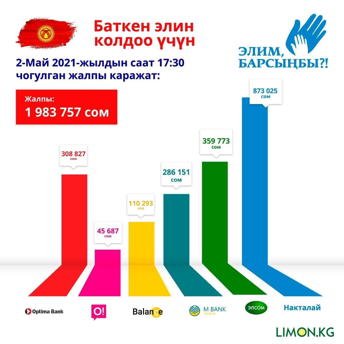 WhatsApp Image 2021-05-03 at 12.22.56
