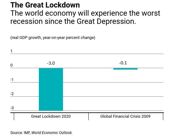 мировой спад