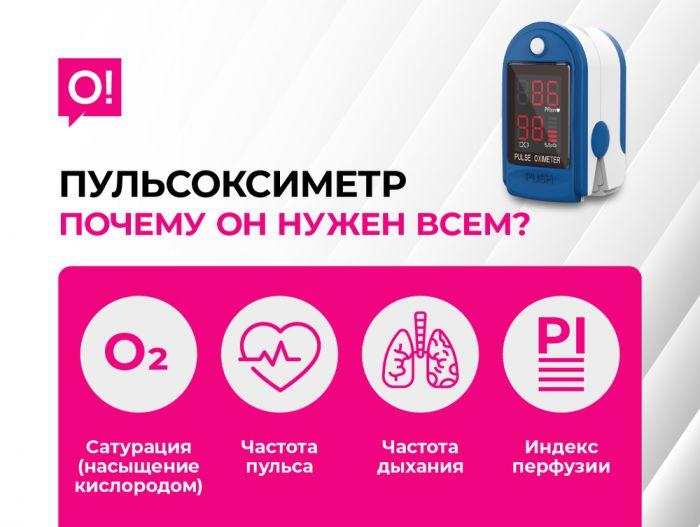 ПУЛЬСОКСИМЕТР_1080x814 RU